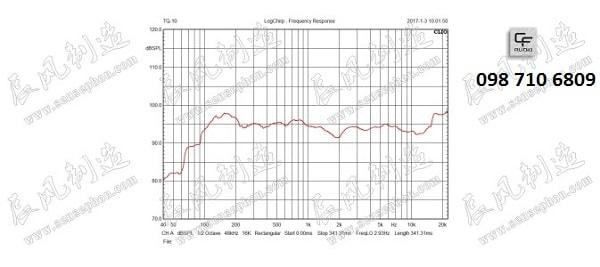 Đáp tuyến Loa CF TQ 10