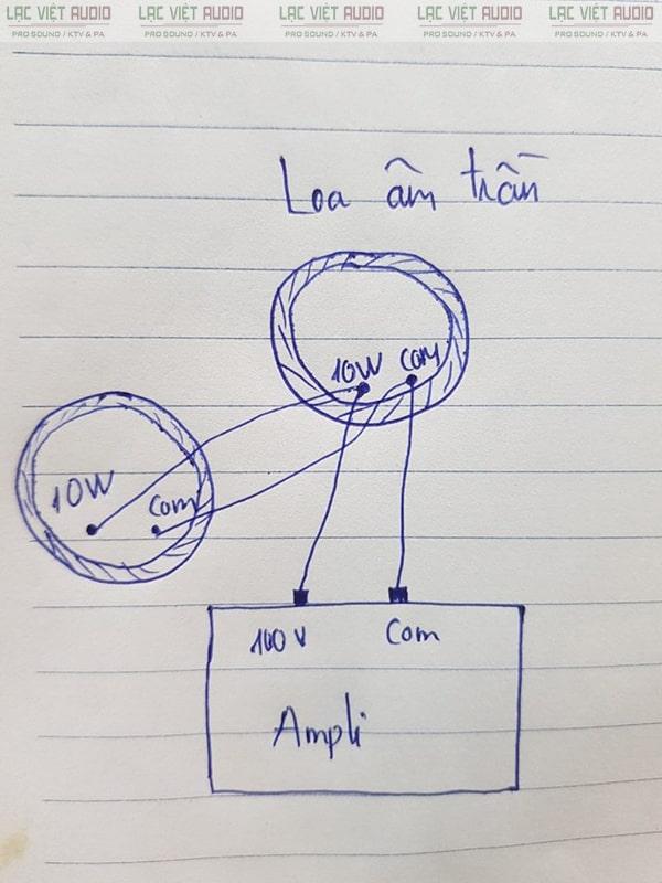 Hình vẽ mô phỏng sơ đồ đấu loa âm trần
